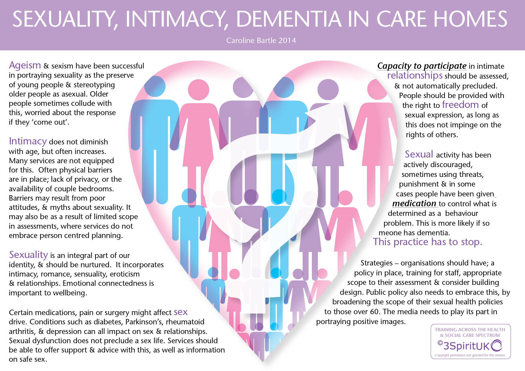 Sexualised behaviour in dementia