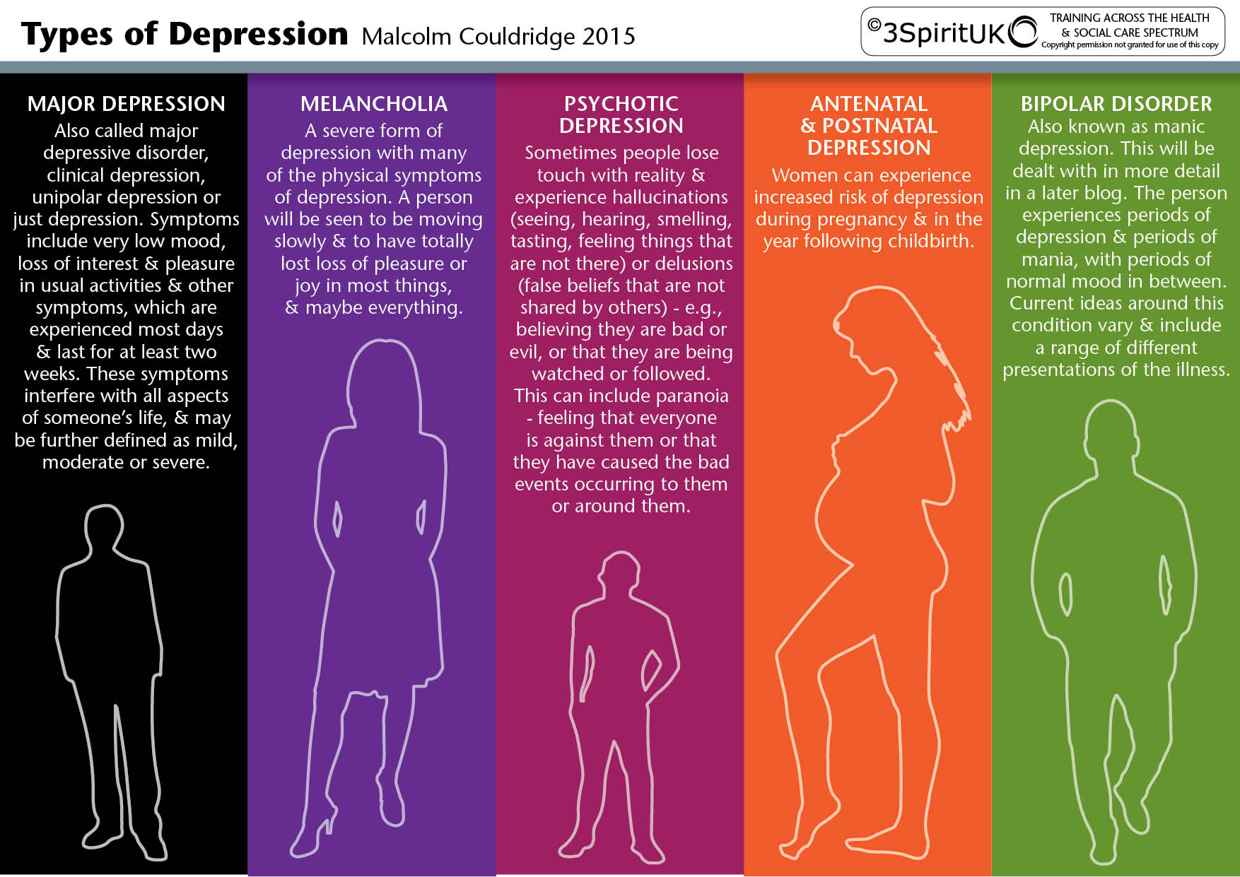 the symptoms of major depression disorder and their effects on personal life People may feel that depression is a personal weakness, or try to cope with their symptoms in older adults, the symptoms of depression are often thought to be the result of normal aging these include parkinson's disease, stroke, and hormonal disorders circumstances in a person's life also.