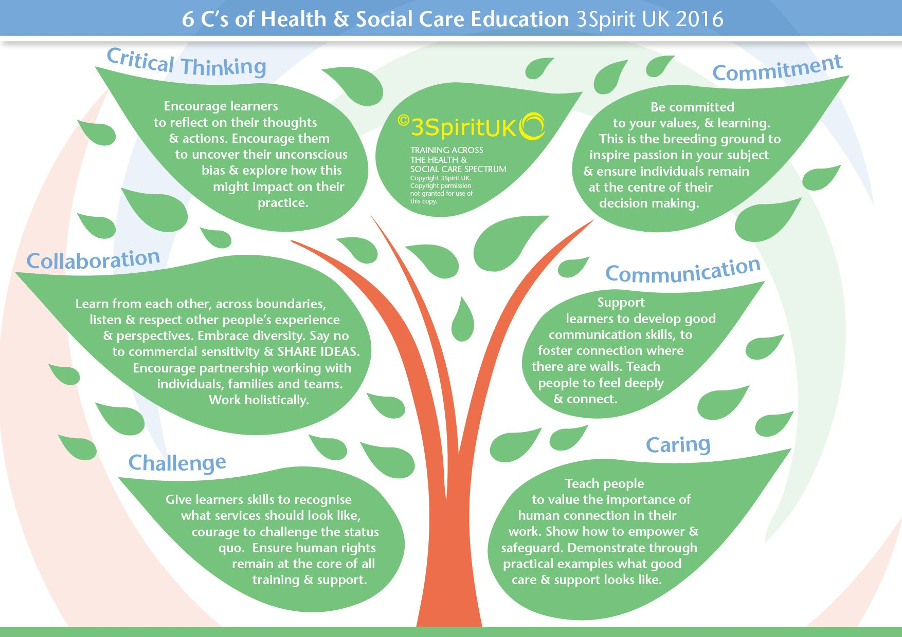 health-and-social-care-education2_web