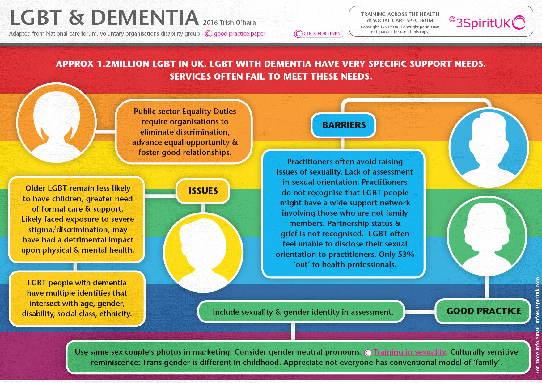 lgbt-and-dementia_web-002
