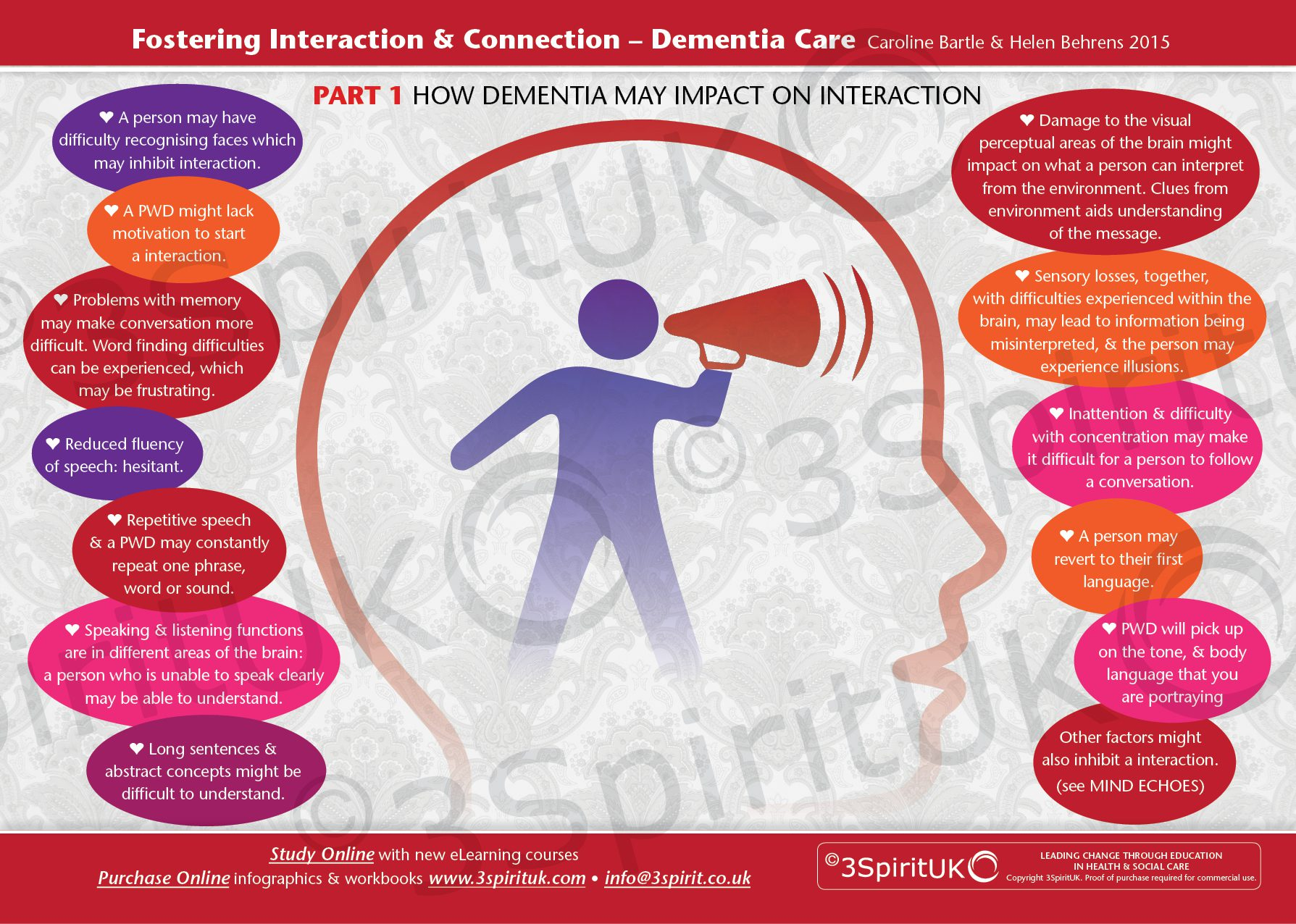 key communication skills that foster learning Effective communication skills is not rocket science, yet it is rarely done well focusing on a few key skills can make a real difference the benefits to using these skills is that employees will understand more clearly what you are requesting of them.