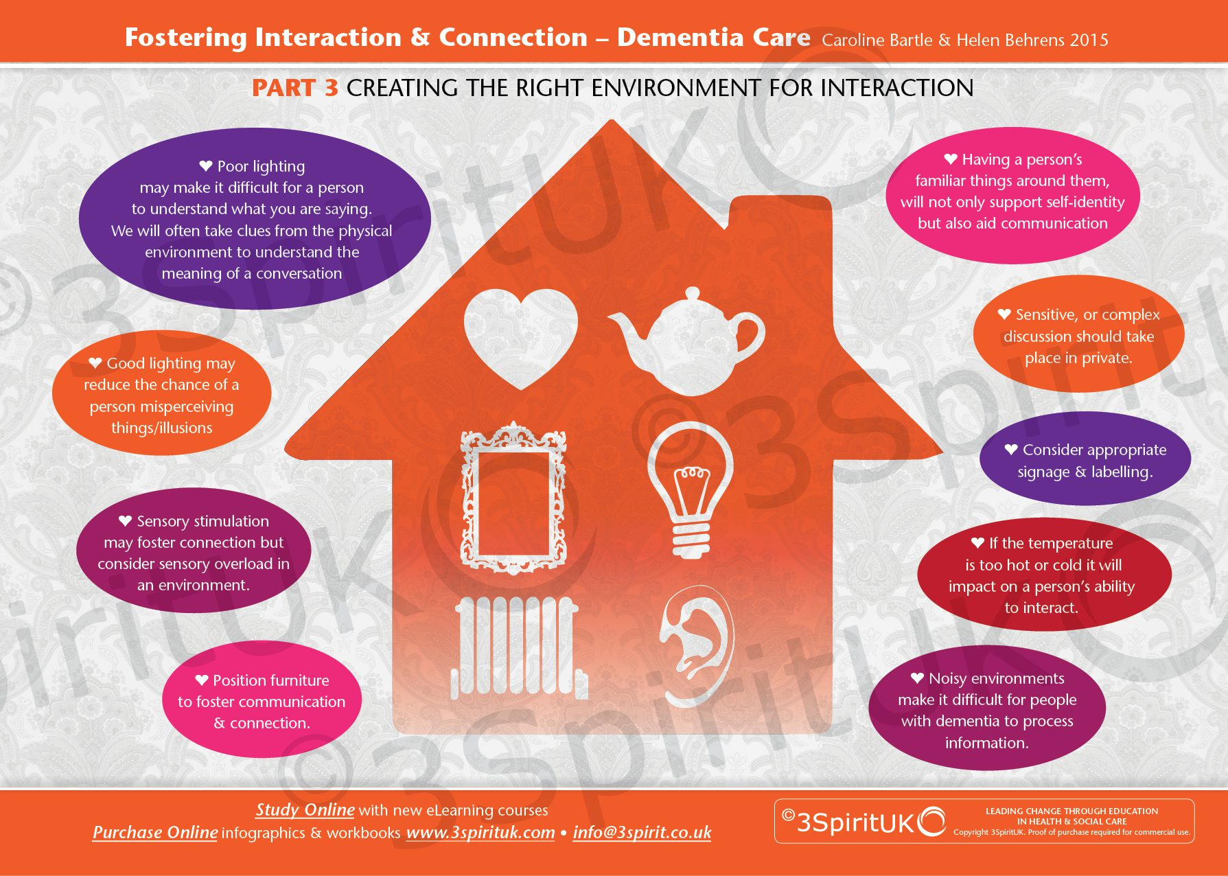 health and social care dementia Re-thinking dementia care: day care vs recreation re their families and to health and social care commissioners re-thinking dementia care.