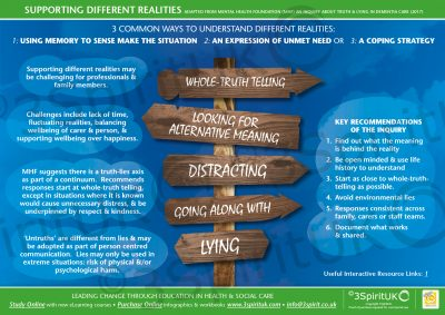 Supporting Different Realities_Web