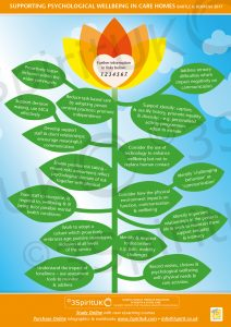 Supporting Psychological Wellbeing_WEB2