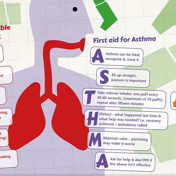 3SpiritUK_Square Images_0004_Asthma_WEB
